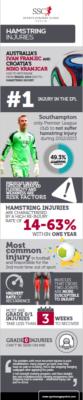 hamstring-infographic